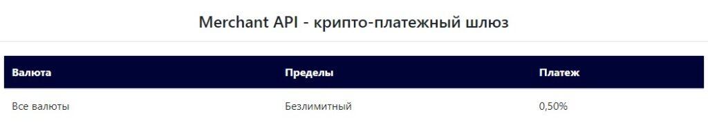 zixipay.com